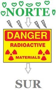 Resumen de la encíclica Laudato si. Dibujo que representa la exportación de residuos radiactivos del norte al sur.