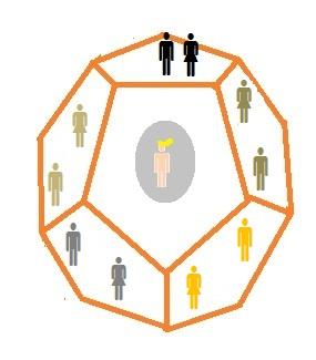 Resumen de la encíclica Fratelli tutti. El poliedro representa una sociedad donde las diferencias conviven complementándose (FT 215). Dibujo de un dodecaedro